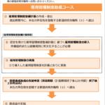 雇用管理制度助成コースの支給申請時のポイント解説
